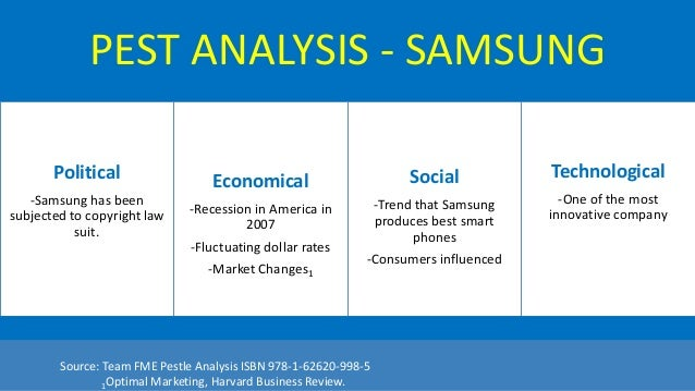 political analysis of samsung electronics Samsung electronics co showing 1 – 10 of 47  the morning risk report: south korea scandal highlights political risks of bribery mar 13, 2017 7:24 am et.