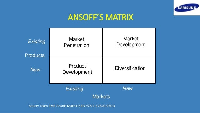 samsung ansoff matrix Samsung india has won several awards and recognitions for both its corporate  initiatives as well ansoff matrix  product development samsung.