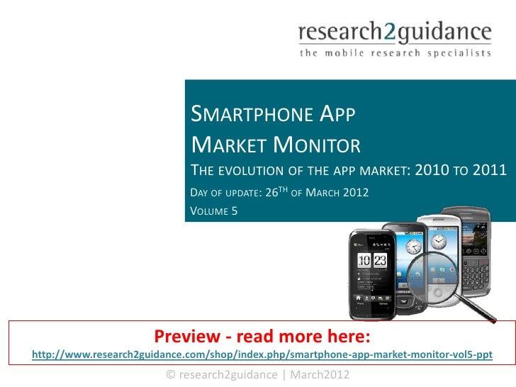 SMARTPHONE APP                             MARKET MONITOR                             THE EVOLUTION OF THE APP MARKET: 201...