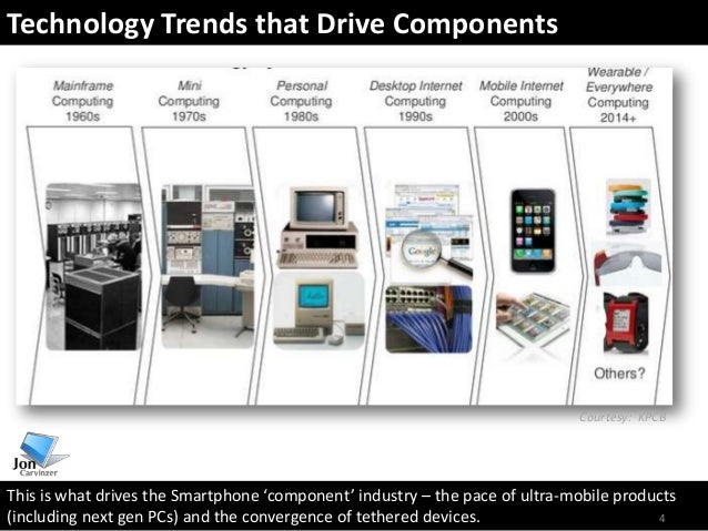 Smartphone Component Trends and Outlook (Sept 2013)