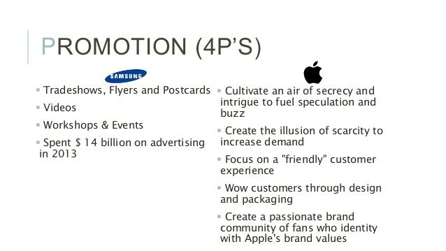 """4ps of samsung 4ps software 267 likes 4p system (4ps) is web-based software designed to manage the four """"p""""s of your business (people, plant, process and procedures."""