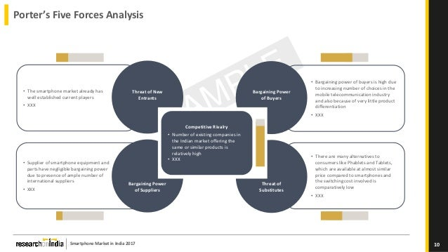 Industry Handbook: Porter's 5 Forces Analysis