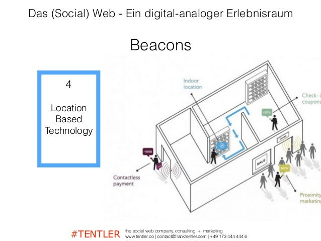 #TENTLER the social web company. consulting + marketing www.tentler.co   contact@franktentler.com   +49 173 444 444 6 Jede...