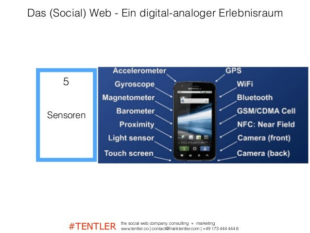 #TENTLER the social web company. consulting + marketing www.tentler.co   contact@franktentler.com   +49 173 444 444 6 Psyc...