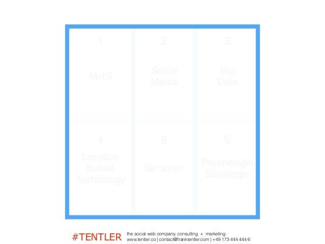 Mobil Social Media Big Data Location Based Technology Sensoren Psychologie Soziologie 1 2 3 4 5 6 #TENTLER the social web ...