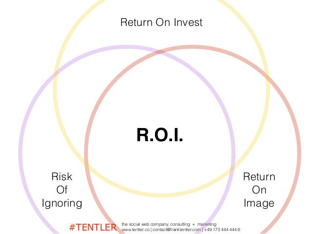 #TENTLER the social web company. consulting + marketing www.tentler.co   contact@franktentler.com   +49 173 444 444 6 Retu...