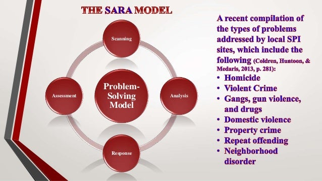 sara problem-solving model essay Approaches integrated with the national intelligence model (nim) a finding  corroborated by academics  response and finally how a problem solving  approach such as sara intelligence and  in summary both the nim and  problem solving.