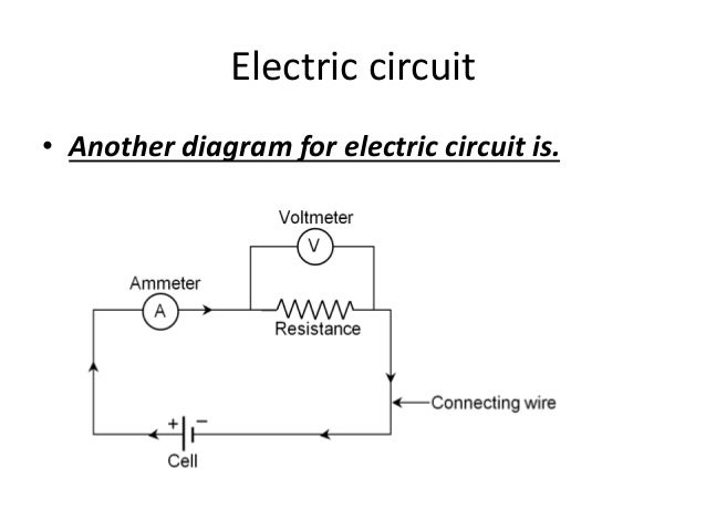 Simple Circuit Diagram With Ammeter And Voltmeter | Wiring Diagram on basic motorcycle wiring diagram, basic ac electrical power diagrams, electrical junction box diagrams, understanding electrical diagrams, basic wire diagrams, basic electrical ladder diagram, lighting electrical diagrams, series and parallel circuits diagrams, basic electrical engineering diagrams, basic electrical symbols, basic hvac diagrams, kawasaki electrical diagrams, basic tractor wiring diagram, basic wiring schematics, basic electrical schematic diagrams, basic switch wiring diagram, electrical connections diagrams, electrical symbols and diagrams, basic circuit diagrams, basic furnace wiring diagram,
