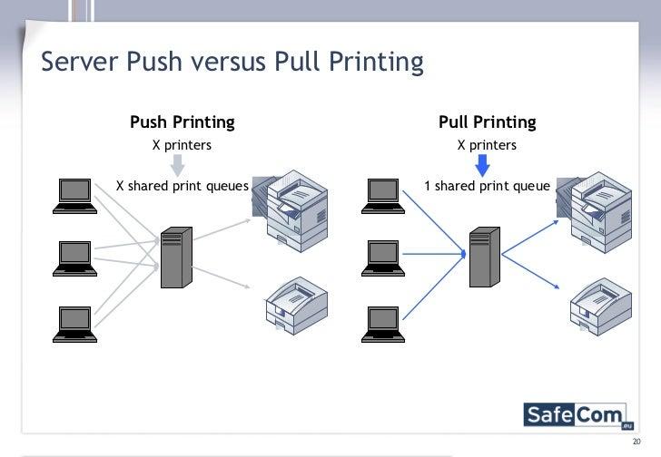 Smart Printing Technical Presentation