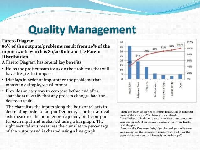 Smart project management best practices to manage project effective 55 quality management pareto diagram ccuart Choice Image