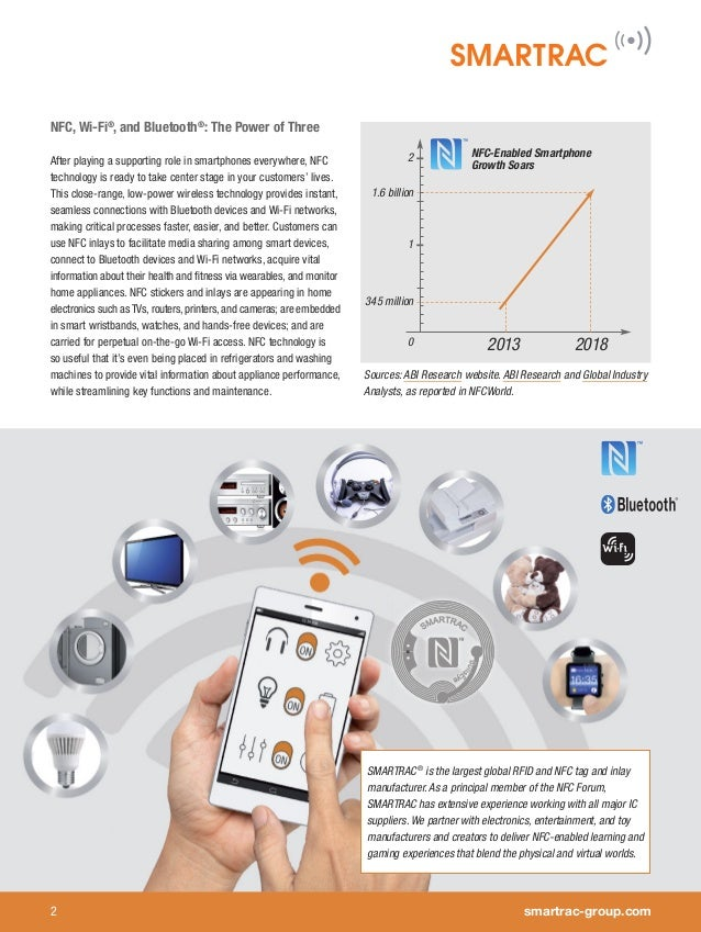 ieee research papers bluetooth This paper provides a detailed study of the available wireless lan bluetooth 4 homerf and even public fihot spotfl wireless lan needs a ieee 80211:.