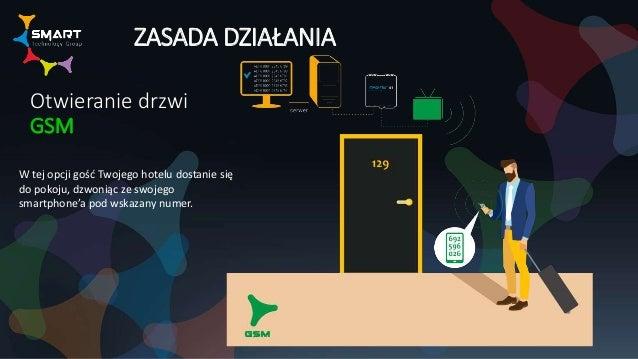 ZASADA DZIAŁANIA Otwieranie drzwi GSM W tej opcji gość Twojego hotelu dostanie się do pokoju, dzwoniąc ze swojego smartpho...