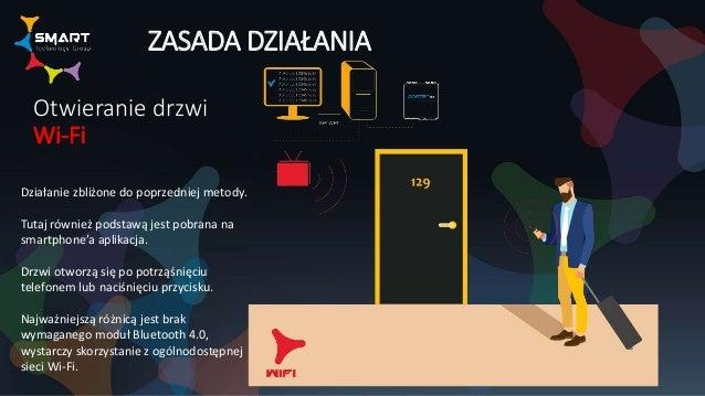 ZASADA DZIAŁANIA Otwieranie drzwi Wi-Fi Działanie zbliżone do poprzedniej metody. Tutaj również podstawą jest pobrana na s...