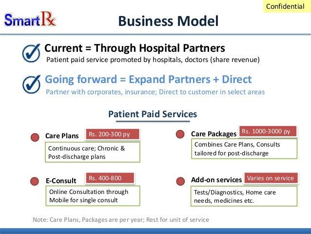 Mobile health care platform