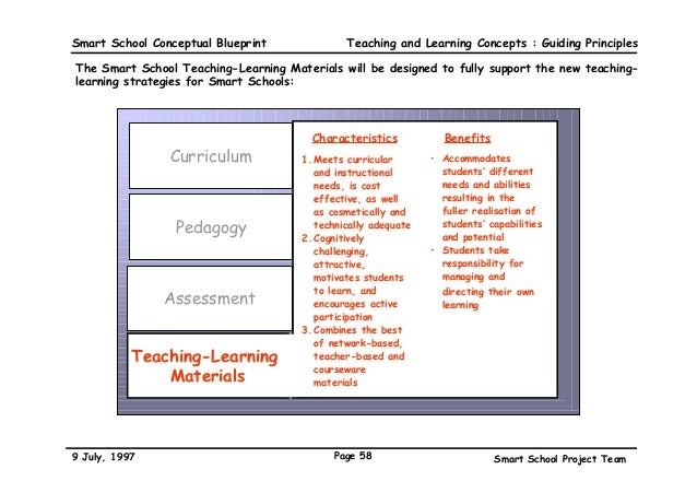 Smart school blueprint teaching and learning concepts guiding principles 58 smart school conceptual blueprint malvernweather Gallery
