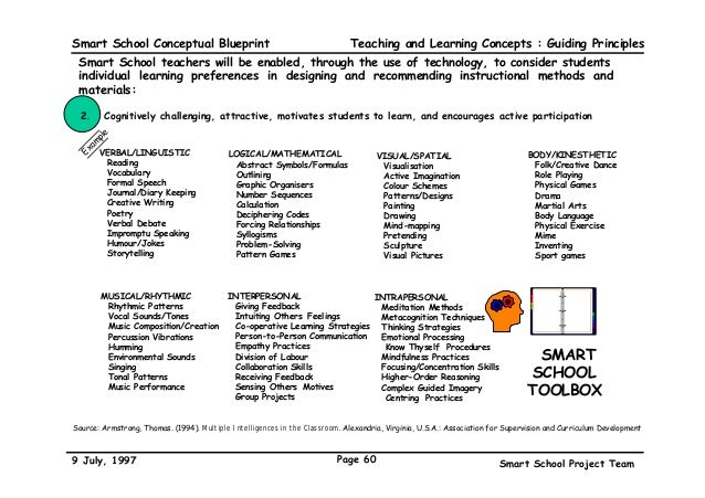 Smart school blueprint teaching and learning concepts guiding principles smart school 60 smart school conceptual blueprint malvernweather Images