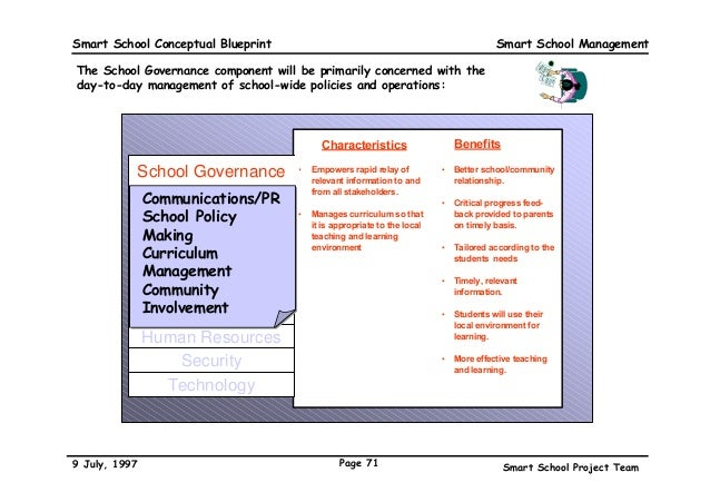 Smart school blueprint smart school conceptual blueprint malvernweather Gallery