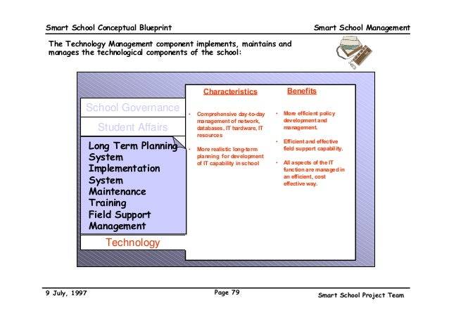 Smart school blueprint facilitates annual budgeting and long term planning 79 smart school conceptual blueprint malvernweather Image collections