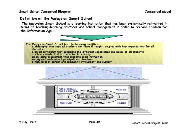 The malaysian smart school a conceptual blueprint conceptual model 20 smart school conceptual blueprint malvernweather Gallery