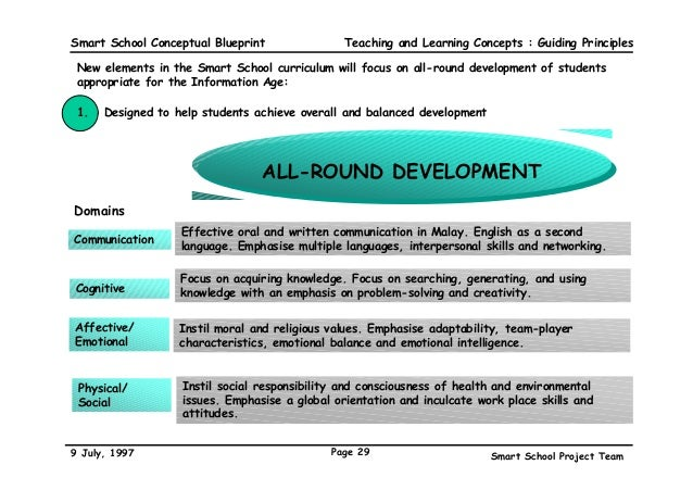 The malaysian smart school a conceptual blueprint teaching and learning concepts guiding principles 29 smart school conceptual blueprint malvernweather Gallery
