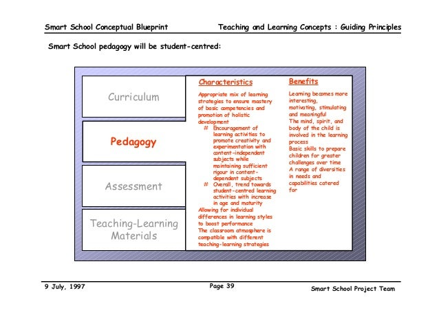 The malaysian smart school a conceptual blueprint guiding principles 39 smart school conceptual blueprint malvernweather Gallery