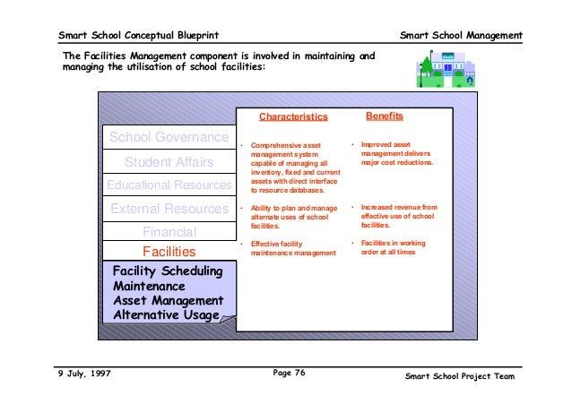 The malaysian smart school a conceptual blueprint school management 76 smart school conceptual blueprint malvernweather Choice Image