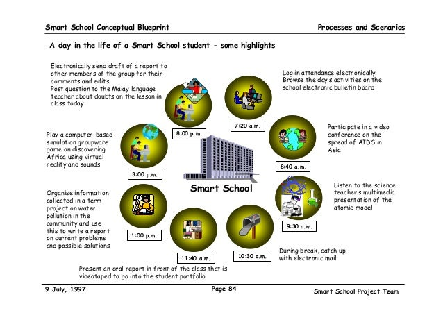 The malaysian smart school a conceptual blueprint 84 smart school conceptual blueprint page 819 malvernweather Gallery