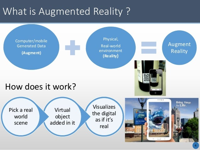 the 'reality' of work and how Augmented reality on ios transforms how you work, learn, play, and connect with the world around you and this is just the beginning.