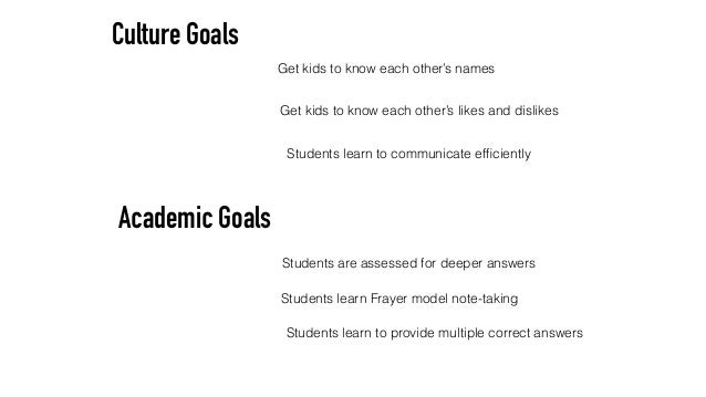 Build your School Culture with Smart Start