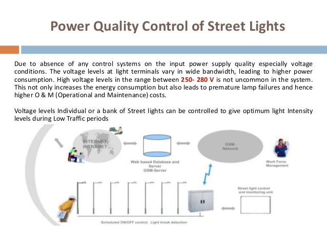 Smart Street Light Management Systems For Street Light