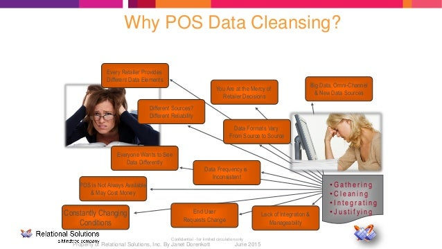 POSmart & Trade Smart Business Intelligence for CPG