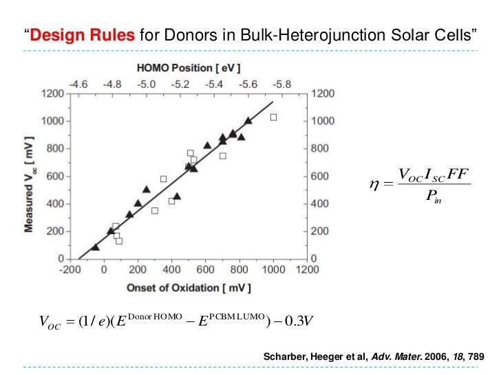 """""""Design Rules for Donors in Bulk-Heterojunction Solar Cells""""                                                              ..."""