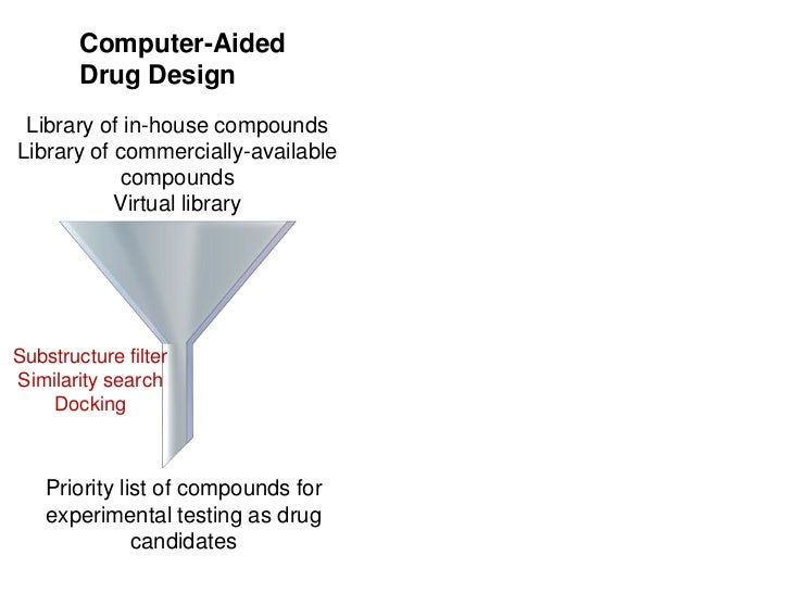 Computer-Aided        Drug Design Library of in-house compoundsLibrary of commercially-available            compounds     ...