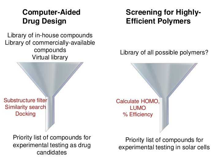 Computer-Aided                 Screening for Highly-        Drug Design                    Efficient Polymers Library of i...