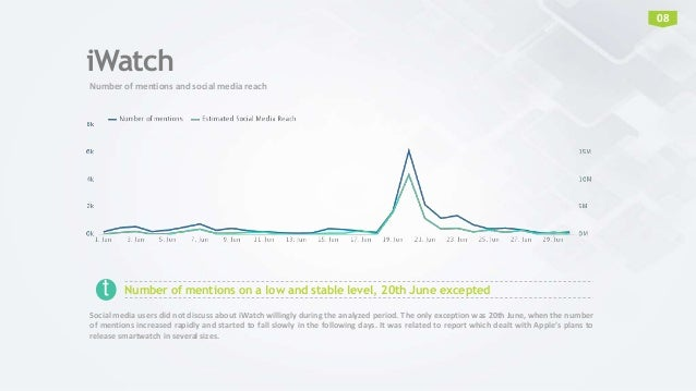 iWatch Number of mentions and social media reach 08 Number of mentions on a low and stable level, 20th June excepted Socia...
