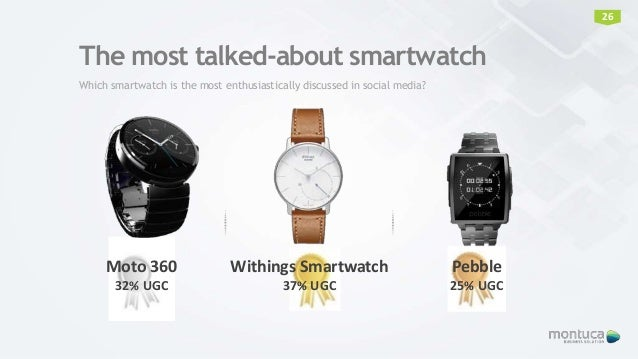 The most talked-about smartwatch Moto 360 32% UGC Withings Smartwatch 37% UGC Pebble 25% UGC 26 Which smartwatch is the mo...