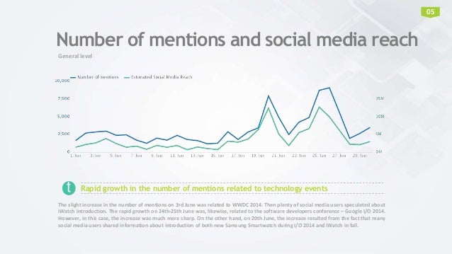 Number of mentions and social media reach General level 05 Rapid growth in the number of mentions related to technology ev...