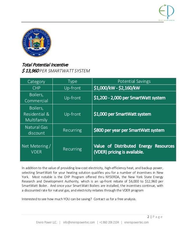 Smart watt boiler incentives summary 2018 08-14