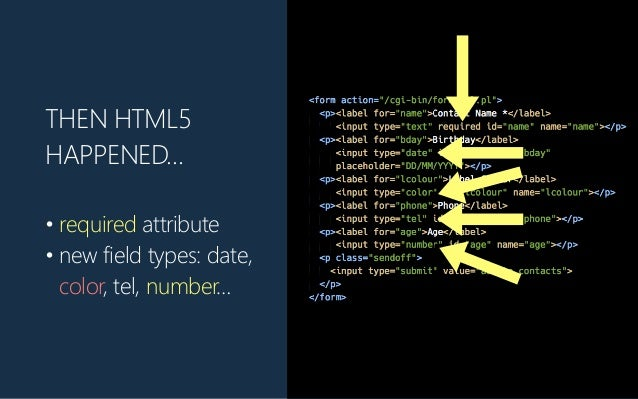 THEN HTML5 HAPPENED… • required attribute • new field types: date, color, tel, number…