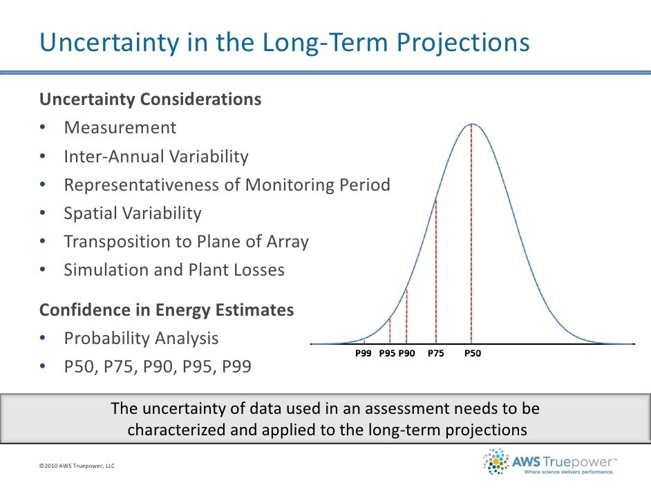 Solar Resource Assessment  Why It Matters