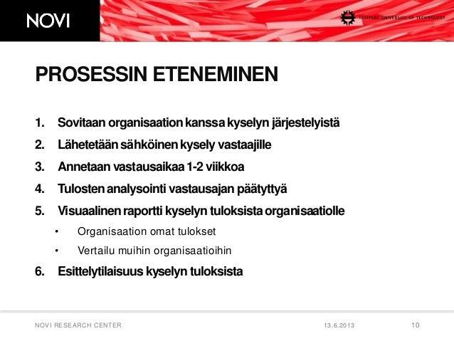 13.6.2013NOVI RESEARCH CENTER 11www.tut.fi/novi @Noviresearchwww.tut.fi/pmteam @MittaritiimiProfessoriAntti LönnqvistTutki...