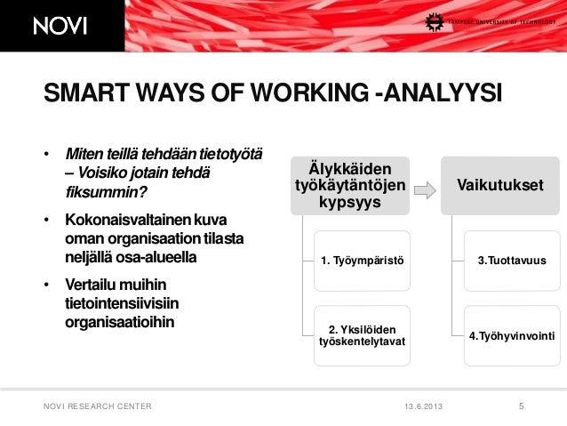 13.6.2013NOVI RESEARCH CENTER 6SMART WAYS OF WORKING -ANALYYSITietotyönsuorituskykyKontekstitekijät -TyöympäristöFyysinen,...
