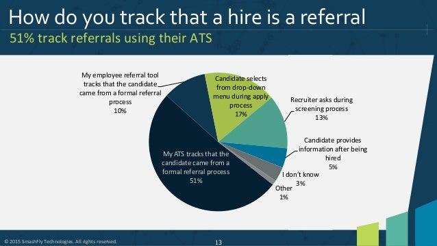 smashfly employee referral programs survey report 2015