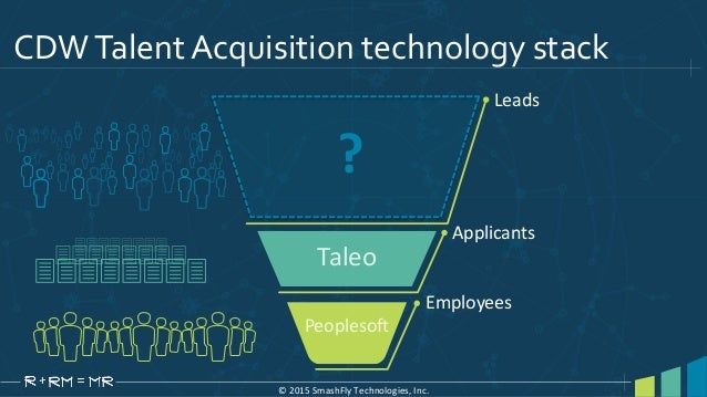 Webinar The Ats Alone Is Not Enough