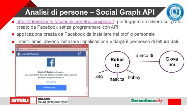 Analisi di persone – Social Graph API  https://developers.facebook.com/tools/explorer/ per leggere e scrivere sul grafo c...