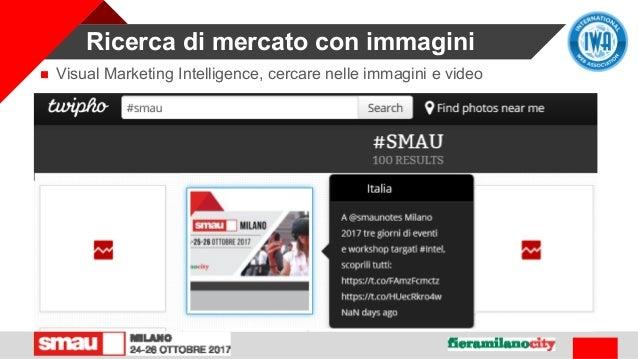 Ricerca di mercato con immagini  Visual Marketing Intelligence, cercare nelle immagini e video