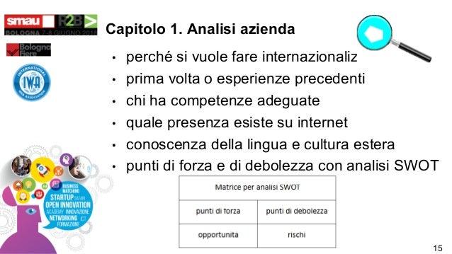 Capitolo 1. Analisi azienda • perché si vuole fare internazionalizzazione • prima volta o esperienze precedenti • chi ha c...