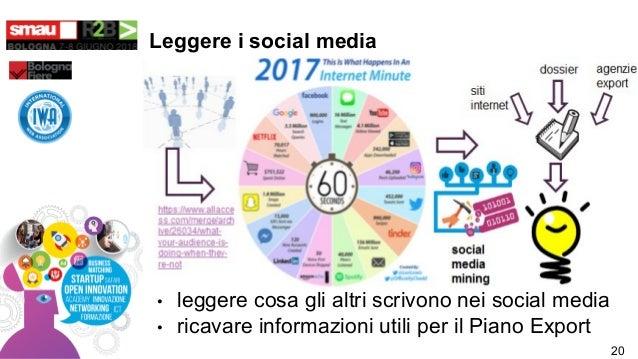 Leggere i social media • leggere cosa gli altri scrivono nei social media • ricavare informazioni utili per il Piano Expor...