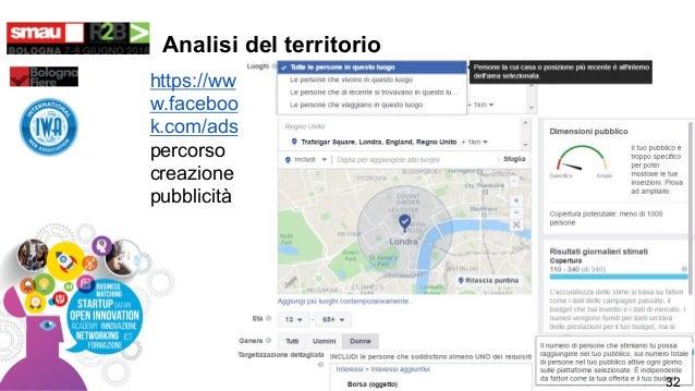 Analisi del territorio https://ww w.faceboo k.com/ads percorso creazione pubblicità 32