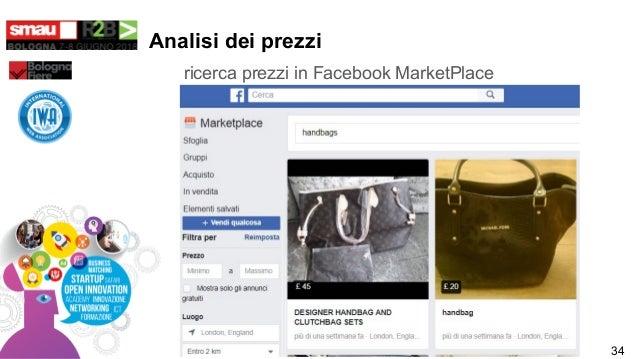 Analisi dei prezzi ricerca prezzi in Facebook MarketPlace 34